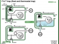 1126-co F and T trap float and thermostat trap - Steam Boiler Problems - Steam Heating Systems - Heating