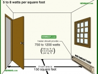 1135-co 5 to 8 watts per square foot - Introduction - Electric Heating Systems - Heating