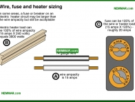 1136-co Wire and fuse and heater sizing - Introduction - Electric Heating Systems - Heating