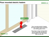 1137-co Floor mounted electric heaters - Space Heaters - Electric Heating Systems - Heating