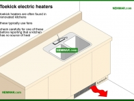 1138-co Toekick electric heaters - Space Heaters - Electric Heating Systems - Heating