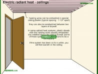 1151-co Electric radiant heat - ceilings - Radiant Heating - Electric Heating Systems - Heating