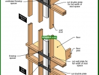 1156-co Firestop spacers - Wall Furnaces - Wall and Floor Furnaces and Room Heaters and Gas Fireplaces - Heating