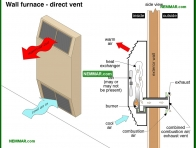1158-co Wall furnace - direct vent - Wall Furnaces - Wall and Floor Furnaces and Room Heaters and Gas Fireplaces - Heating