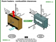 1162-co Room heaters - combustible clearances - Room Heaters - Wall and Floor Furnaces and Room Heaters and Gas Fireplaces - Heating