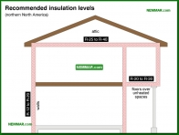 1309-co Recommended insulation levels - The Basics - Insulation - Insulation