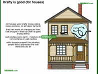 1317-co Drafty is good for houses - The Basics - Insulation - Insulation