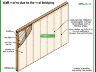 1326-co Wall marks due to thermal bridging - The Basics - Insulation - Insulation