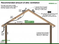 1346-co Recommended amount of attic ventilation - Venting Roofs - Insulation - Insulation