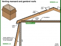 1348-co Venting mansard and gambrel roofs - Venting Roofs - Insulation - Insulation