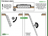 1363-co Pull down stairs - Attics - Insulation - Insulation