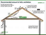 1374-co Recommended amount of attic ventilation - Attics - Insulation - Insulation