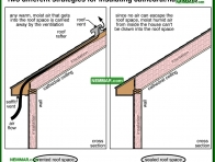 1382-co Two different strategies for insulating cathedral flat roofs - Flat and Cathedral Roofs - Insulation - Insulation