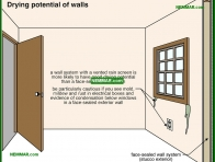 1387-co Drying potential of walls - Walls Above Grade - Insulation - Insulation