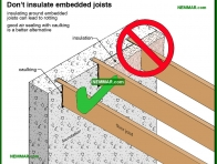 1394-co Do not insulate embedded joists - Basements and Crawlspaces - Insulation - Insulation