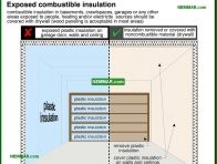 1395-co Exposed combustible insulation - Basements and Crawlspaces - Insulation - Insulation