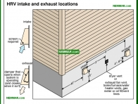 1401-co HRV intake and exhaust locations - Ventilation Systems - Insulation - Insulation