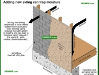 1318-co Adding new siding can trap moisture - The Basics - Insulation - Insulation