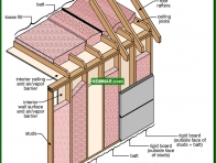 1329-co Forms of insulation - The Basics - Insulation - Insulation