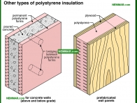 1330-co Other types of polystyrene insulation - The Basics - Insulation - Insulation