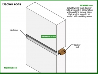 1336-co Backer rods - Air Vapor Barrier Vapor Retarders - Insulation - Insulation