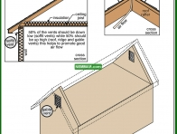 1343-co Types and locations of vents - Venting Roofs - Insulation - Insulation
