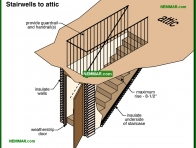 1362-co Stairwells to attic - Attics - Insulation - Insulation