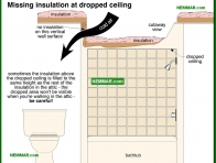 1367-co Missing insulation at dropped ceiling - Attics - Insulation - Insulation