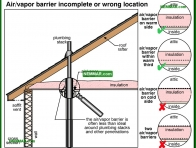 1372-co Air vapor barrier incomplete or wrong location - Attics - Insulation - Insulation