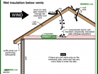 1375-co Wet insulation below vents - Attics - Insulation - Insulation
