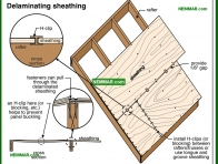 1378-co Delaminating sheathing - Attics - Insulation - Insulation