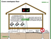 1396-co Cover crawlspace floor - Basements and Crawlspaces - Insulation - Insulation