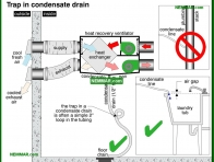 1408-co Trap in condensate drain - Ventilation Systems - Insulation - Insulation