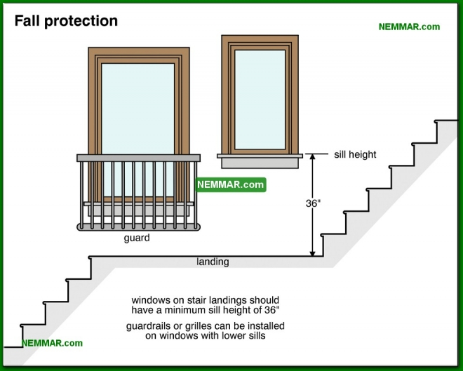 2060-co Fall protection - Windows and Skylights and Solariums - Interiors - Interior