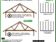 2021-co Strapping the underside of trusses - Ceilings - Interiors - Interior