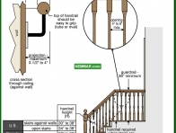 2033-co Handrails and guards - Stairs - Interiors - Interior