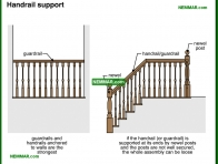 2037-co Handrail support - Stairs - Interiors - Interior