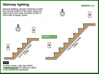 2039-co Stairway lighting - Stairs - Interiors - Interior