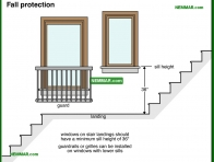 2043-co Fall protection - Windows and Skylights and Solariums - Interiors - Interior