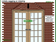 2068-co Lintels sagging or missing - Doors - Interiors - Interior