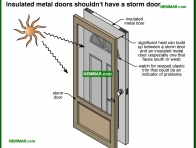 2069-co Insulated metal doors should not have a storm door - Doors - Interiors - Interior