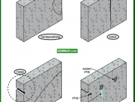 2078-co Concrete flaws - Wet Basement and Crawlspaces - Interiors - Interior