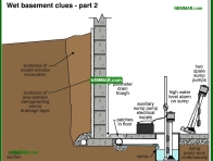 2084-co Wet basement clues - part 2 - Wet Basement and Crawlspaces - Interiors - Interior