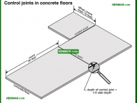 2002-co Control joints in concrete floors - Floors - Interiors - Interior