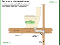 2003-co Rot around plumbing fixtures - Floors - Interiors - Interior