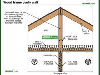 2015-co Wood frame party wall - Walls - Interiors - Interior