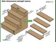 2028-co Stair dimensions straight stairs - Stairs - Interiors - Interior