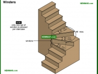 2030-co Winders - Stairs - Interiors - Interior