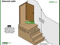 2032-co Stairwell width - Stairs - Interiors - Interior
