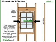 2055-co Window frame deformation - Windows and Skylights and Solariums - Interiors - Interior